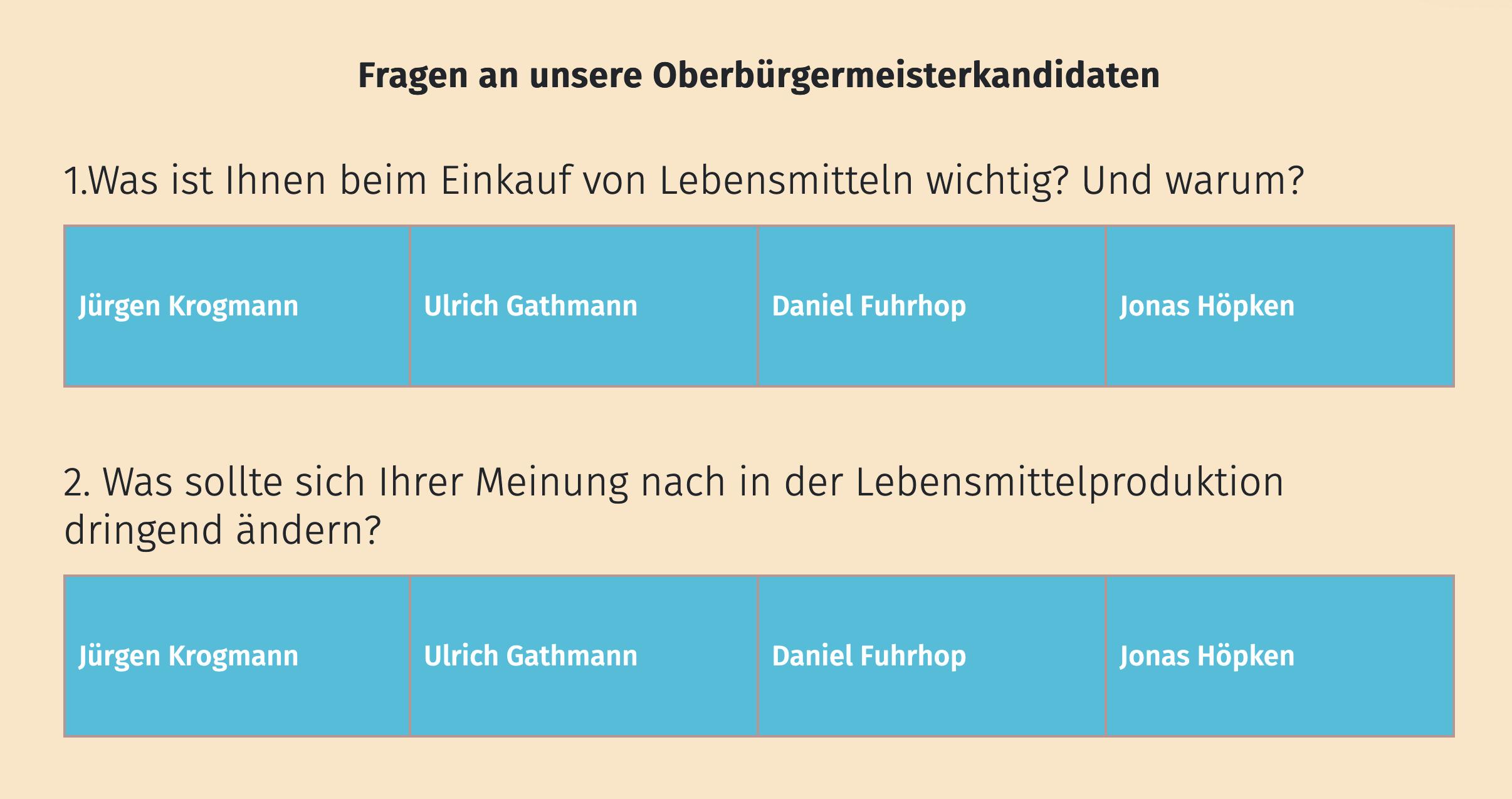 Screenshot der Website vom Ernährungsrat Oldenburg mit einigen Wahlprüfsteinen.